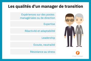 les qualités d'un manager de transition